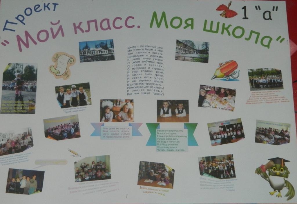 Проект Мой Город Москва 2 Презентация
